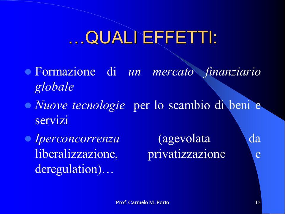 Prof. Carmelo M. Porto15 …QUALI EFFETTI: Formazione di un mercato finanziario globale Nuove tecnologie per lo scambio di beni e servizi Iperconcorrenz