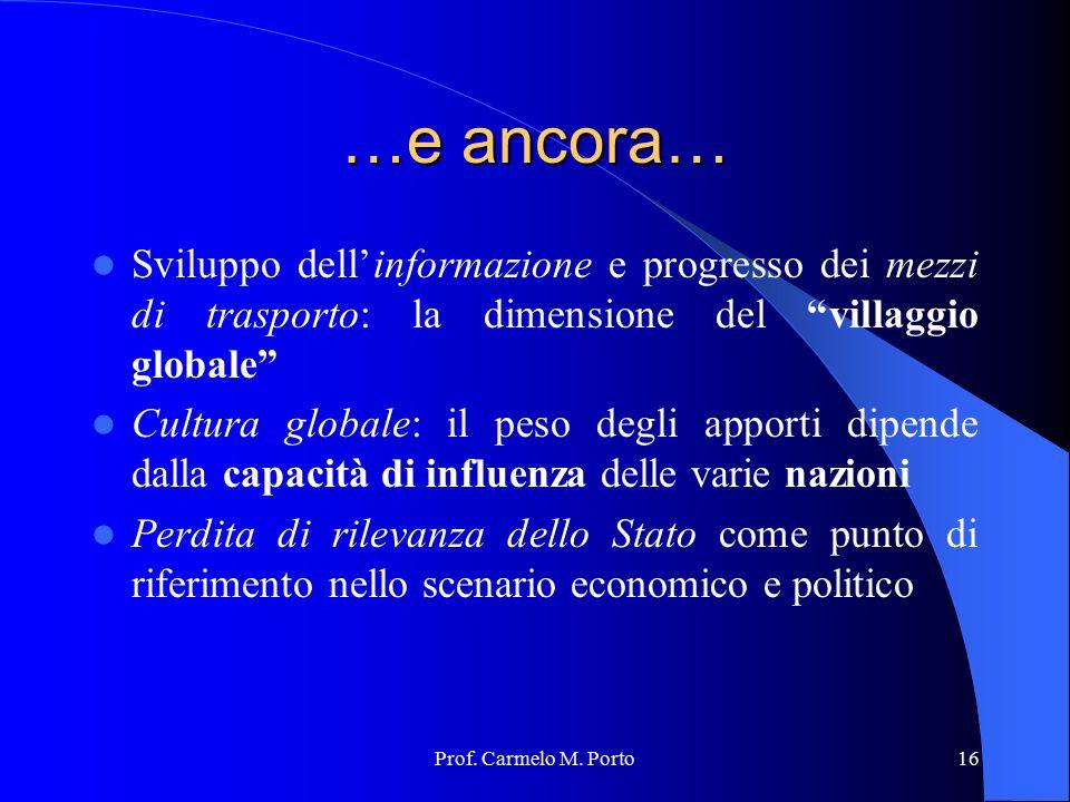 """Prof. Carmelo M. Porto16 …e ancora… Sviluppo dell'informazione e progresso dei mezzi di trasporto: la dimensione del """"villaggio globale"""" Cultura globa"""
