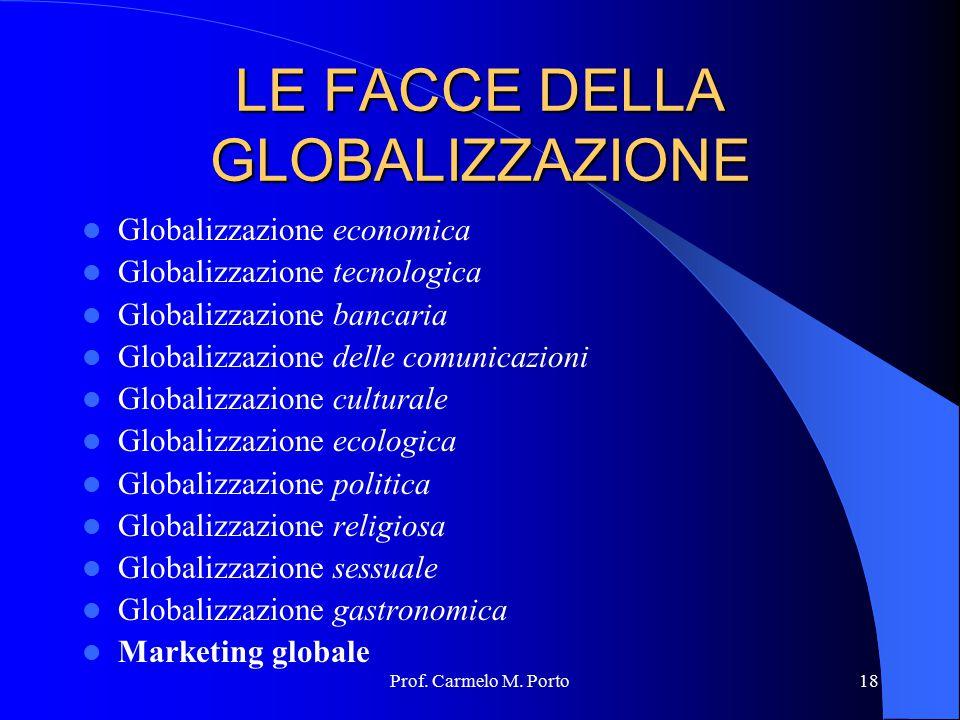 Prof. Carmelo M. Porto18 LE FACCE DELLA GLOBALIZZAZIONE Globalizzazione economica Globalizzazione tecnologica Globalizzazione bancaria Globalizzazione