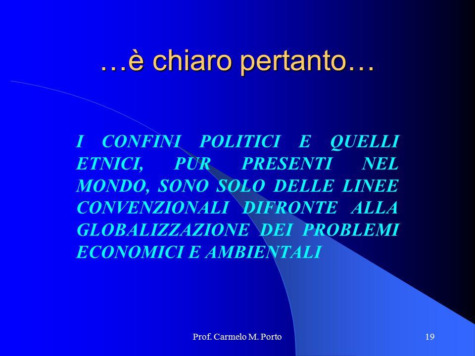 Prof. Carmelo M. Porto19 …è chiaro pertanto… I CONFINI POLITICI E QUELLI ETNICI, PUR PRESENTI NEL MONDO, SONO SOLO DELLE LINEE CONVENZIONALI DIFRONTE
