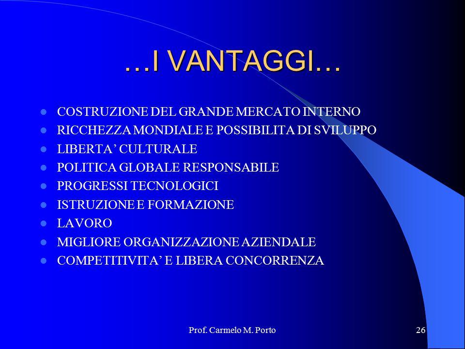 Prof. Carmelo M. Porto26 …I VANTAGGI… COSTRUZIONE DEL GRANDE MERCATO INTERNO RICCHEZZA MONDIALE E POSSIBILITA DI SVILUPPO LIBERTA' CULTURALE POLITICA