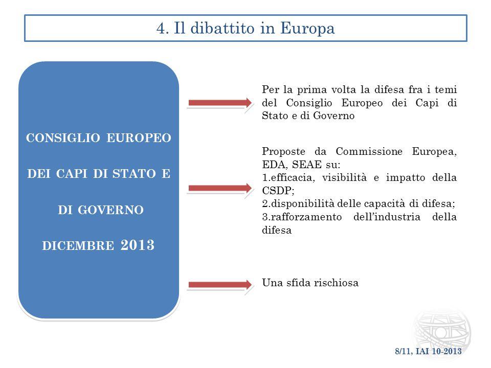 8/11, IAI 10-2013 4. Il dibattito in Europa Per la prima volta la difesa fra i temi del Consiglio Europeo dei Capi di Stato e di Governo Proposte da C