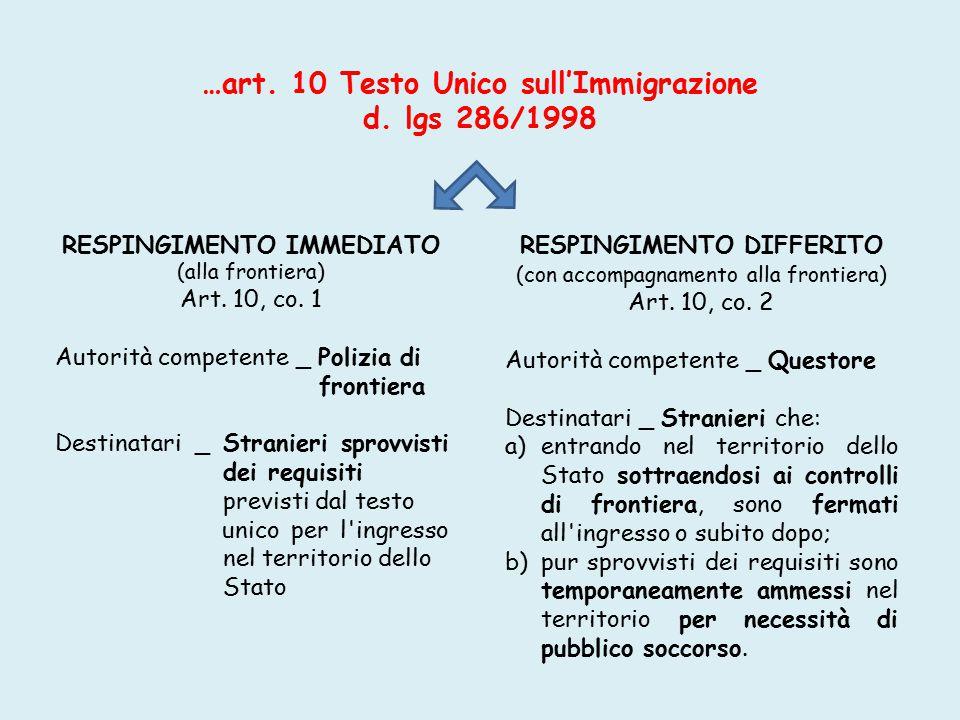 CAUSE DI ESCLUSIONE a)Art.10, co.