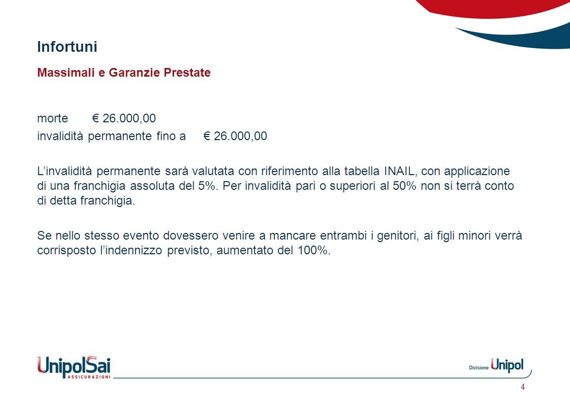 Infortuni Massimali e Garanzie Prestate morte€ 26.000,00 invalidità permanente fino a € 26.000,00 L'invalidità permanente sarà valutata con riferiment