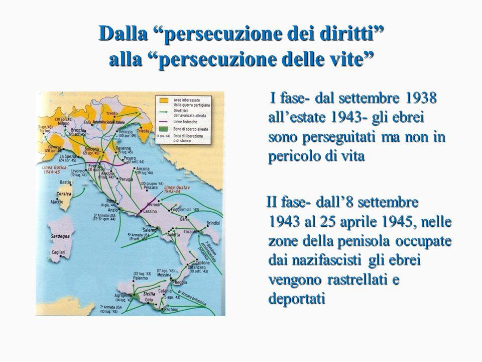 La guerra ai civili nell'Italia occupata dai nazifascisti Arruolamento Arruolamento e lavoro forzato e lavoro forzato Rappresaglie Rappresaglie Deportazioni Deportazioni Grazian i