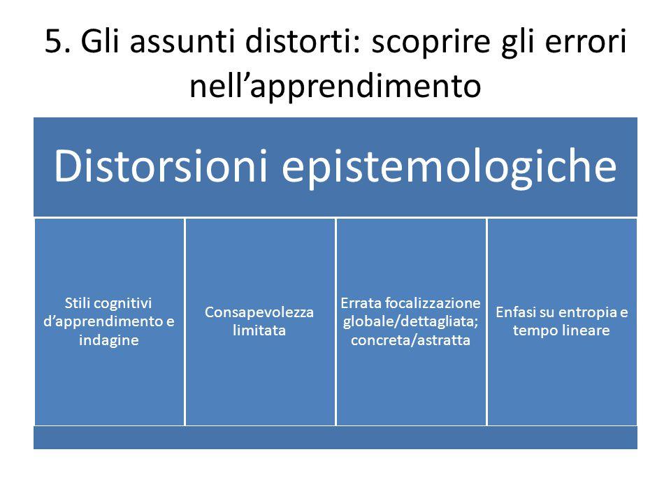 5. Gli assunti distorti: scoprire gli errori nell'apprendimento Distorsioni epistemologiche Stili cognitivi d'apprendimento e indagine Consapevolezza