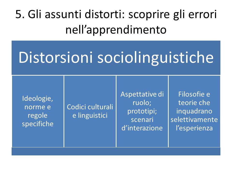 5. Gli assunti distorti: scoprire gli errori nell'apprendimento Distorsioni sociolinguistiche Ideologie, norme e regole specifiche Codici culturali e