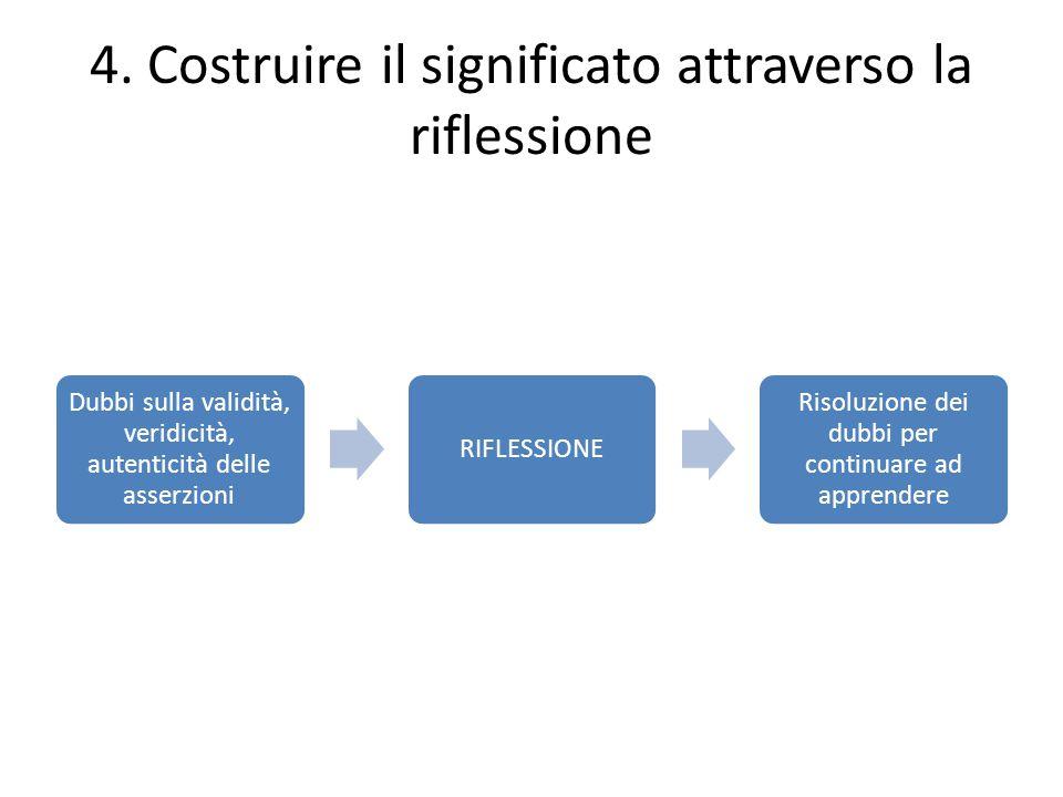 4. Costruire il significato attraverso la riflessione Dubbi sulla validità, veridicità, autenticità delle asserzioni RIFLESSIONE Risoluzione dei dubbi