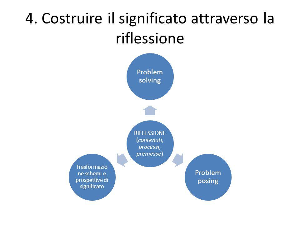 4. Costruire il significato attraverso la riflessione RIFLESSIONE (contenuti, processi, premesse) Problem solving Problem posing Trasformazio ne schem