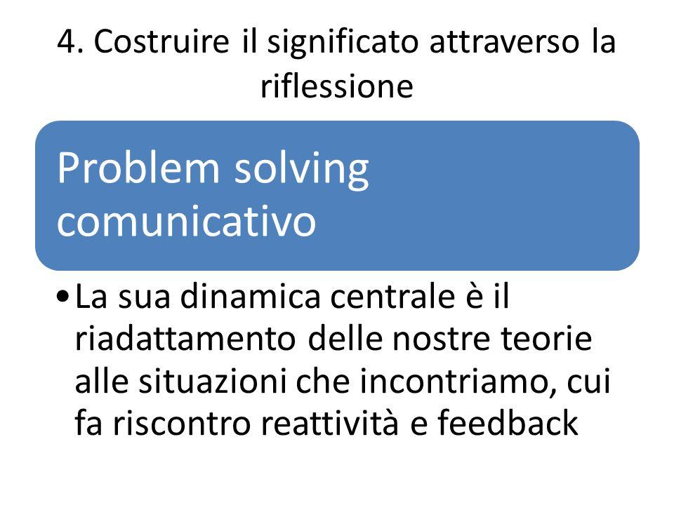 4. Costruire il significato attraverso la riflessione Problem solving comunicativo La sua dinamica centrale è il riadattamento delle nostre teorie all