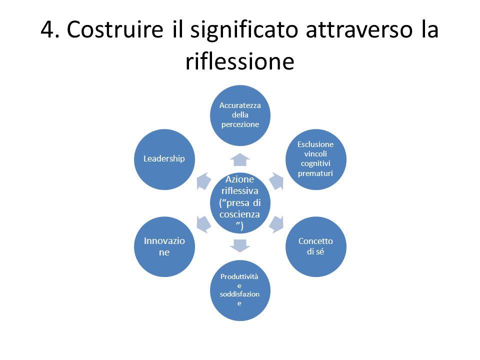 """4. Costruire il significato attraverso la riflessione Azione riflessiva (""""presa di coscienza """") Accuratezza della percezione Esclusione vincoli cognit"""