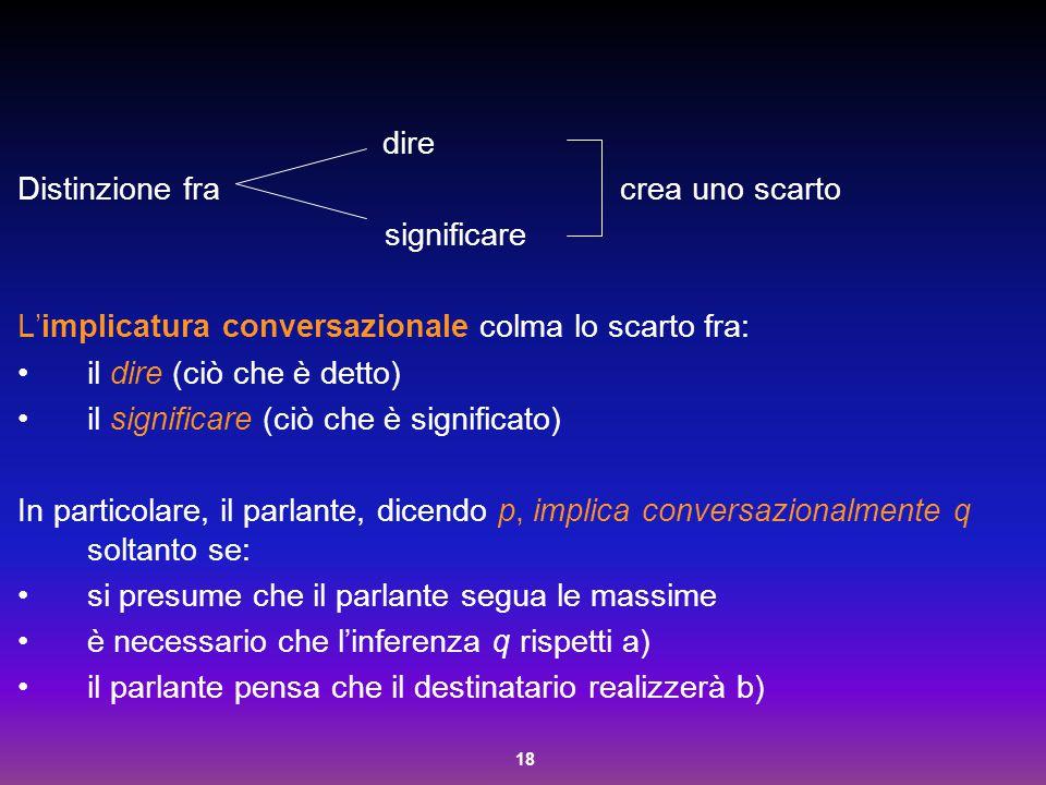 18 dire Distinzione fra crea uno scarto significare L'implicatura conversazionale colma lo scarto fra: il dire (ciò che è detto) il significare (ciò c