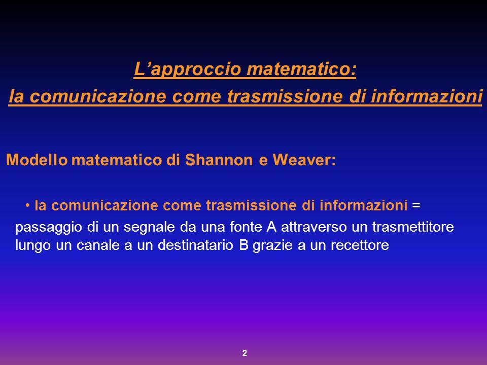 2 L'approccio matematico: la comunicazione come trasmissione di informazioni Modello matematico di Shannon e Weaver: la comunicazione come trasmission