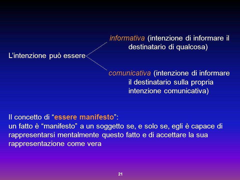 21 informativa (intenzione di informare il destinatario di qualcosa) L'intenzione può essere comunicativa (intenzione di informare il destinatario sul