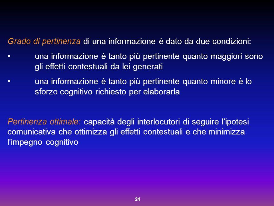24 Grado di pertinenza di una informazione è dato da due condizioni: una informazione è tanto più pertinente quanto maggiori sono gli effetti contestu