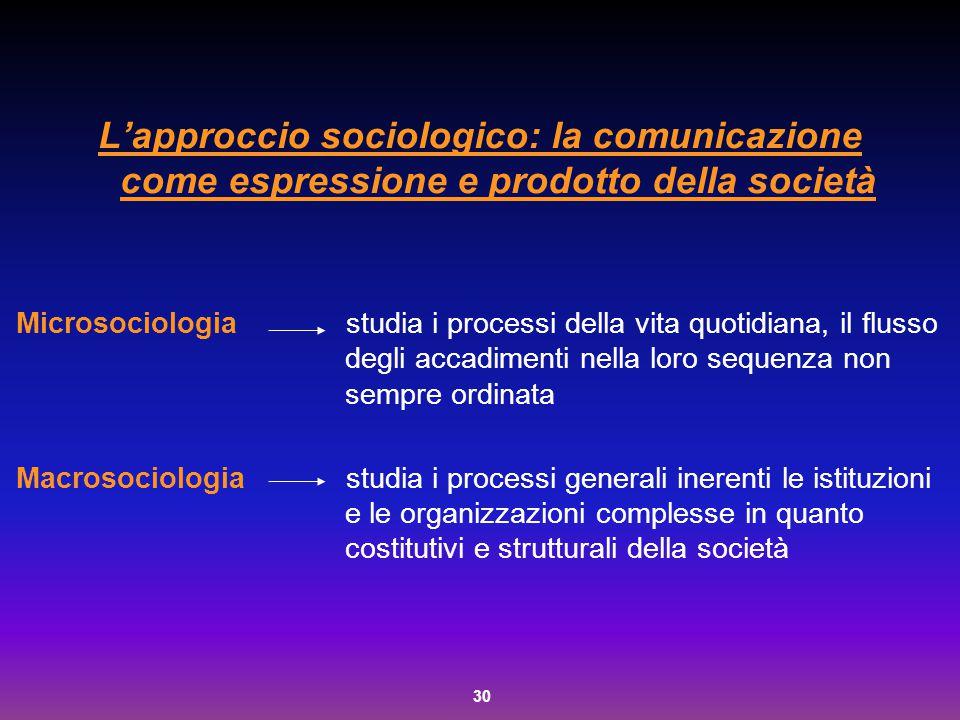 30 L'approccio sociologico: la comunicazione come espressione e prodotto della società Microsociologia studia i processi della vita quotidiana, il flu