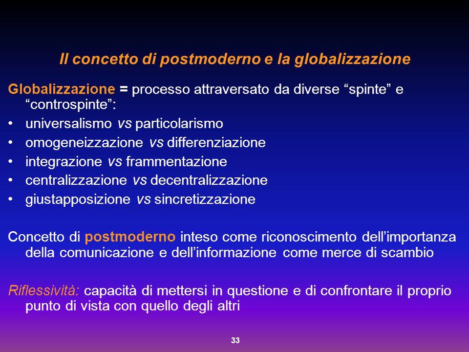 """33 Il concetto di postmoderno e la globalizzazione Globalizzazione = processo attraversato da diverse """"spinte"""" e """"controspinte"""": universalismo vs part"""