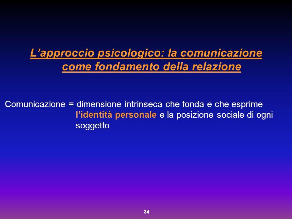 34 L'approccio psicologico: la comunicazione come fondamento della relazione Comunicazione = dimensione intrinseca che fonda e che esprime l'identità