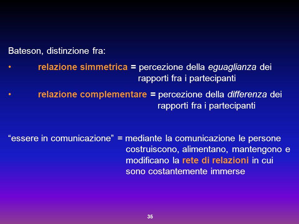 35 Bateson, distinzione fra: relazione simmetrica = percezione della eguaglianza dei rapporti fra i partecipanti relazione complementare = percezione