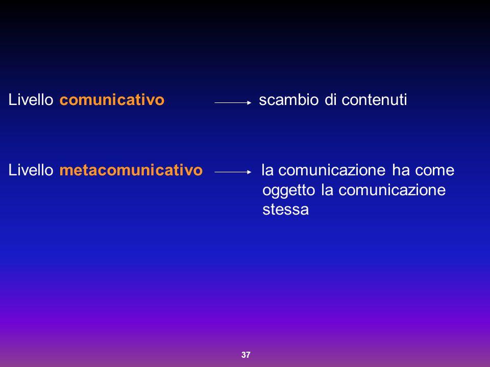 37 Livello comunicativo scambio di contenuti Livello metacomunicativo la comunicazione ha come oggetto la comunicazione stessa