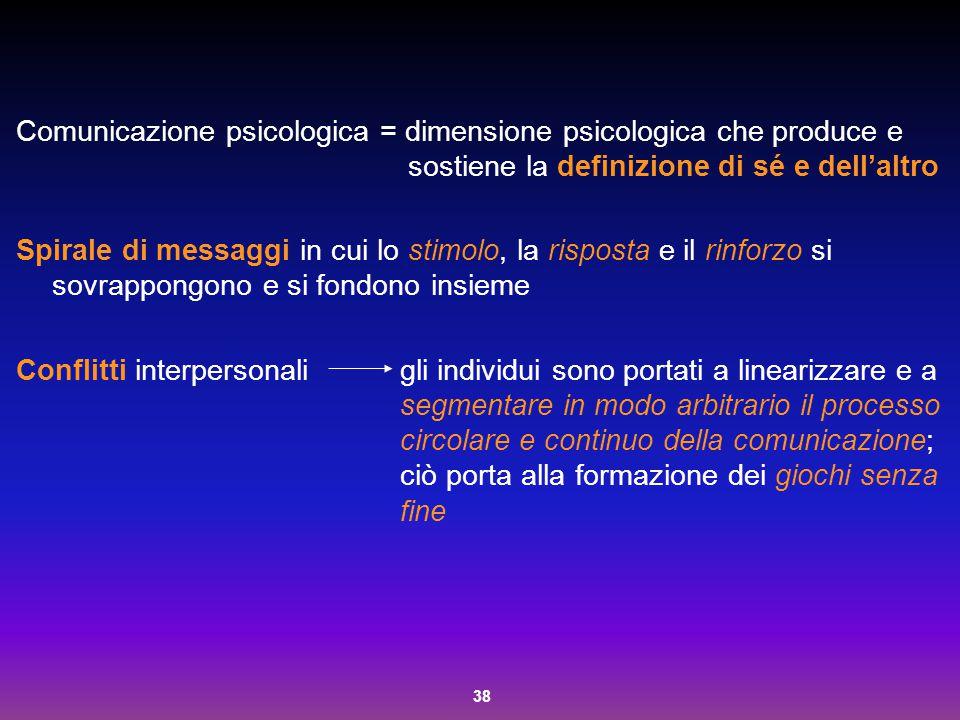 38 Comunicazione psicologica = dimensione psicologica che produce e sostiene la definizione di sé e dell'altro Spirale di messaggi in cui lo stimolo,
