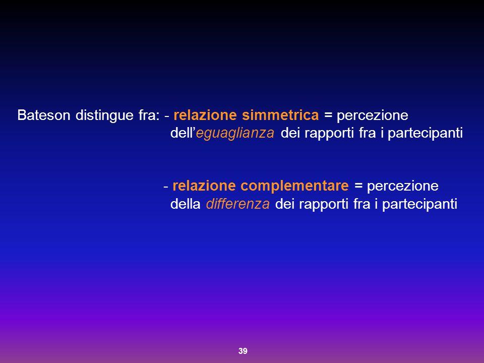 39 Bateson distingue fra: - relazione simmetrica = percezione dell'eguaglianza dei rapporti fra i partecipanti - relazione complementare = percezione
