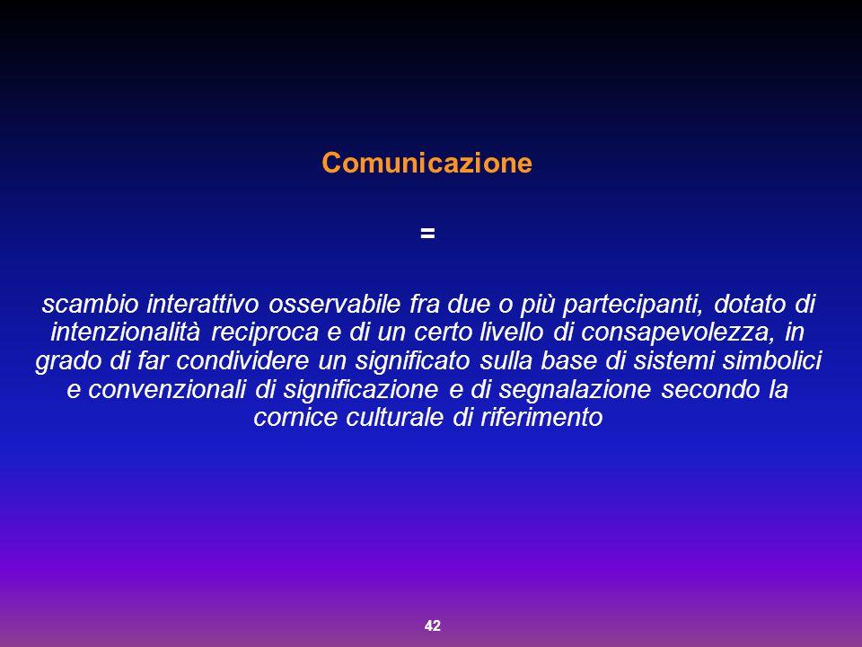 42 Comunicazione = scambio interattivo osservabile fra due o più partecipanti, dotato di intenzionalità reciproca e di un certo livello di consapevole