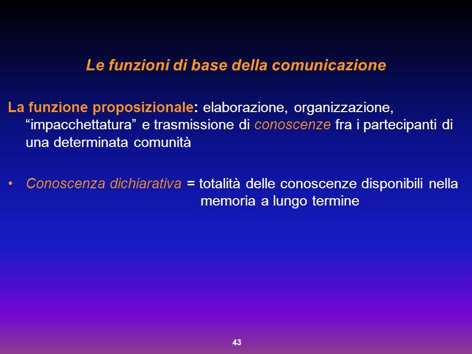 """43 Le funzioni di base della comunicazione La funzione proposizionale: elaborazione, organizzazione, """"impacchettatura"""" e trasmissione di conoscenze fr"""