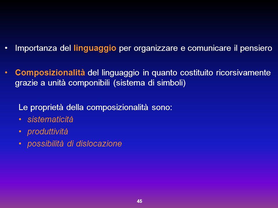 45 Importanza del linguaggio per organizzare e comunicare il pensiero Composizionalità del linguaggio in quanto costituito ricorsivamente grazie a uni