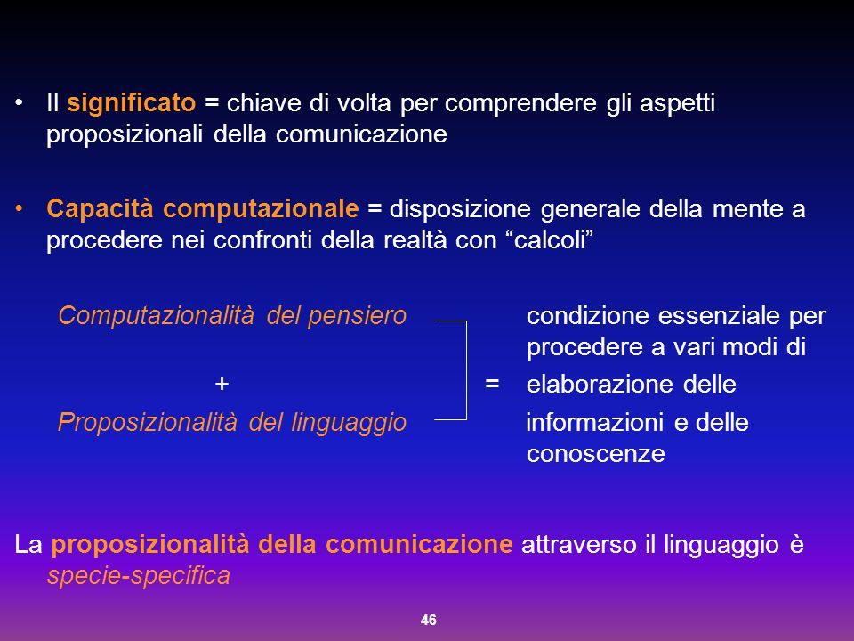 46 Il significato = chiave di volta per comprendere gli aspetti proposizionali della comunicazione Capacità computazionale = disposizione generale del
