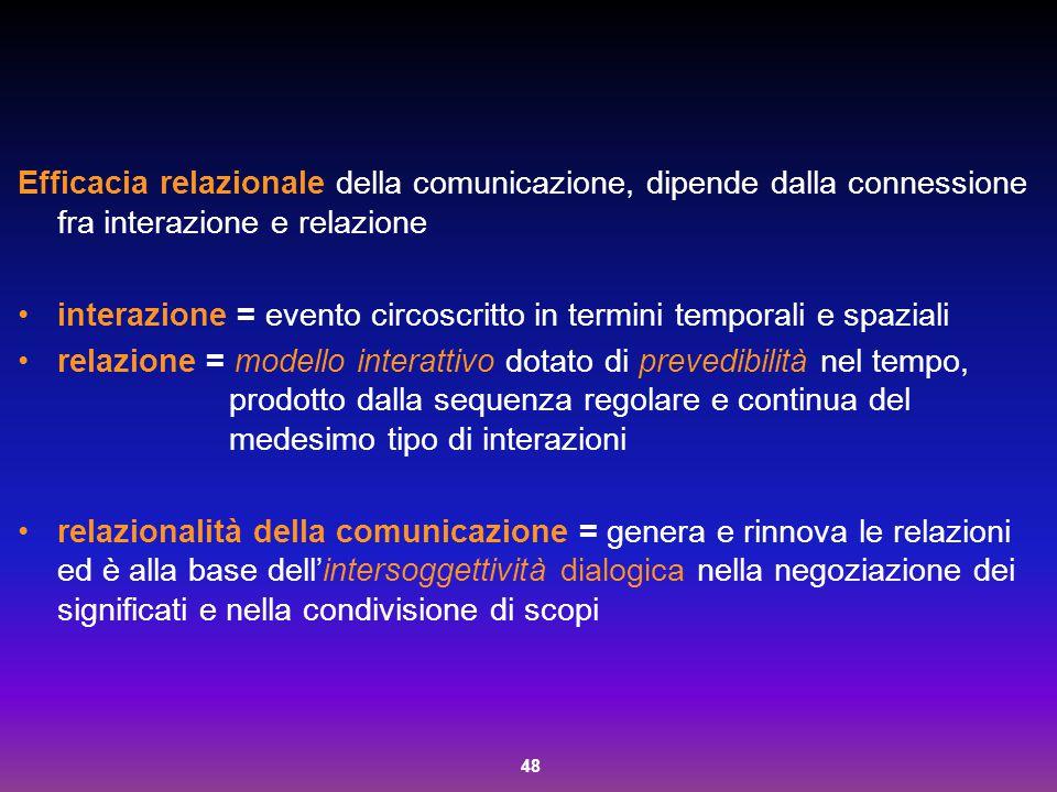 48 Efficacia relazionale della comunicazione, dipende dalla connessione fra interazione e relazione interazione = evento circoscritto in termini tempo