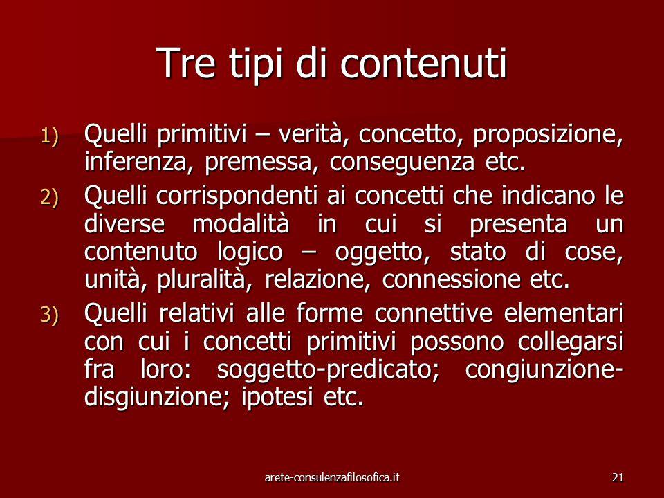 21 Tre tipi di contenuti 1) Quelli primitivi – verità, concetto, proposizione, inferenza, premessa, conseguenza etc. 2) Quelli corrispondenti ai conce