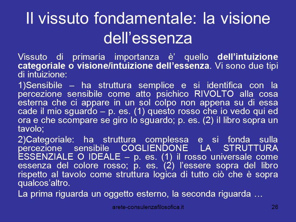 26 Il vissuto fondamentale: la visione dell'essenza Vissuto di primaria importanza è' quello dell'intuizione categoriale o visione/intuizione dell'ess