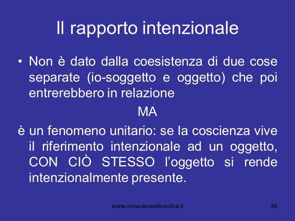 35 Il rapporto intenzionale Non è dato dalla coesistenza di due cose separate (io-soggetto e oggetto) che poi entrerebbero in relazione MA è un fenome