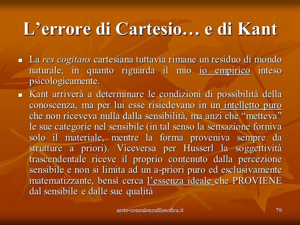 79 L'errore di Cartesio… e di Kant La res cogitans cartesiana tuttavia rimane un residuo di mondo naturale, in quanto riguarda il mio io empirico inte