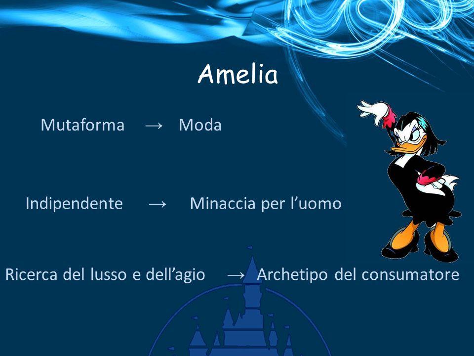 Amelia Mutaforma → Moda Indipendente → Minaccia per l'uomo Ricerca del lusso e dell'agio → Archetipo del consumatore