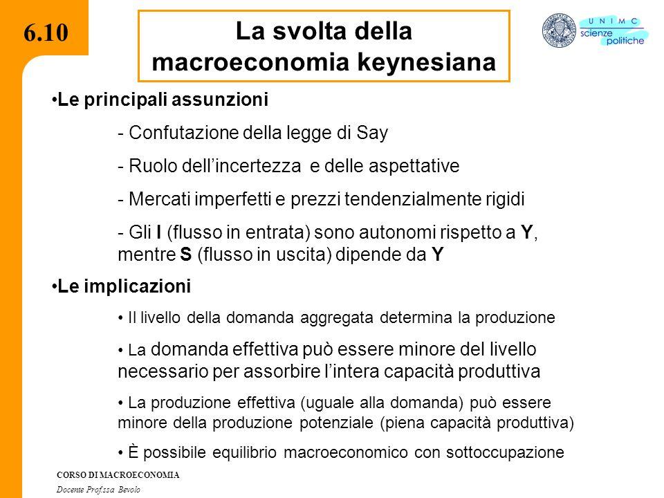 CORSO DI MACROECONOMIA Docente Prof.ssa Bevolo 6.10 La svolta della macroeconomia keynesiana Le principali assunzioni - Confutazione della legge di Sa