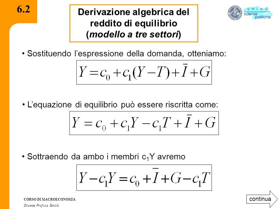 CORSO DI MACROECONOMIA Docente Prof.ssa Bevolo 6.2 Derivazione algebrica del reddito di equilibrio (modello a tre settori) Sostituendo l'espressione d
