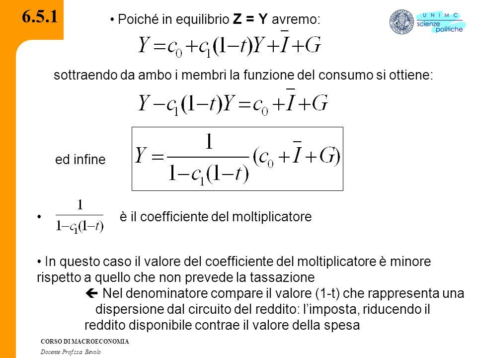 CORSO DI MACROECONOMIA Docente Prof.ssa Bevolo 6.5.1 Poiché in equilibrio Z = Y avremo: sottraendo da ambo i membri la funzione del consumo si ottiene