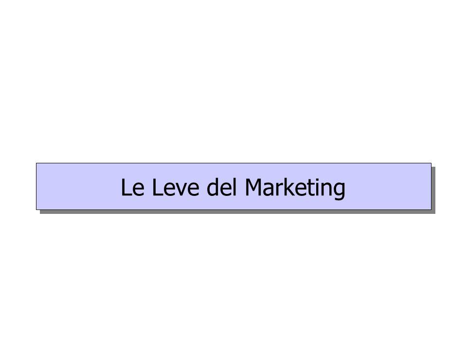 Le Leve del Marketing
