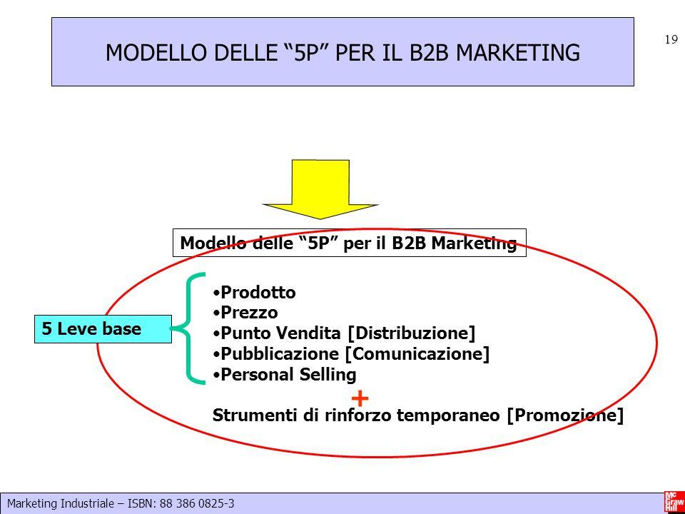 """Marketing Industriale – ISBN: 88 386 0825-3 19 MODELLO DELLE """"5P"""" PER IL B2B MARKETING Modello delle """"5P"""" per il B2B Marketing Prodotto Prezzo Punto V"""