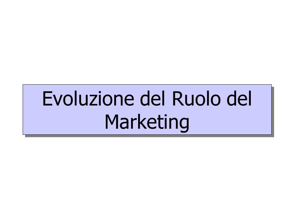 Marketing Industriale – ISBN: 88 386 0825-3 33 Tutte le leve di Marketing hanno effetto sulle tre componenti operative della quota di mercato.