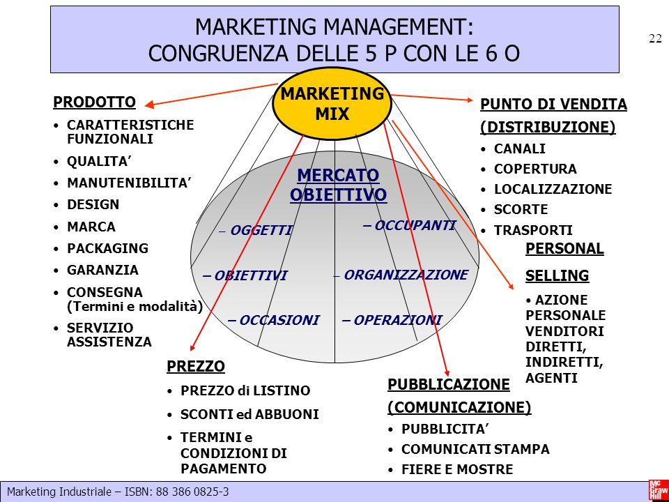 Marketing Industriale – ISBN: 88 386 0825-3 22 MARKETING MANAGEMENT: CONGRUENZA DELLE 5 P CON LE 6 O MARKETING MIX MERCATO OBIETTIVO – OGGETTI – OBIET