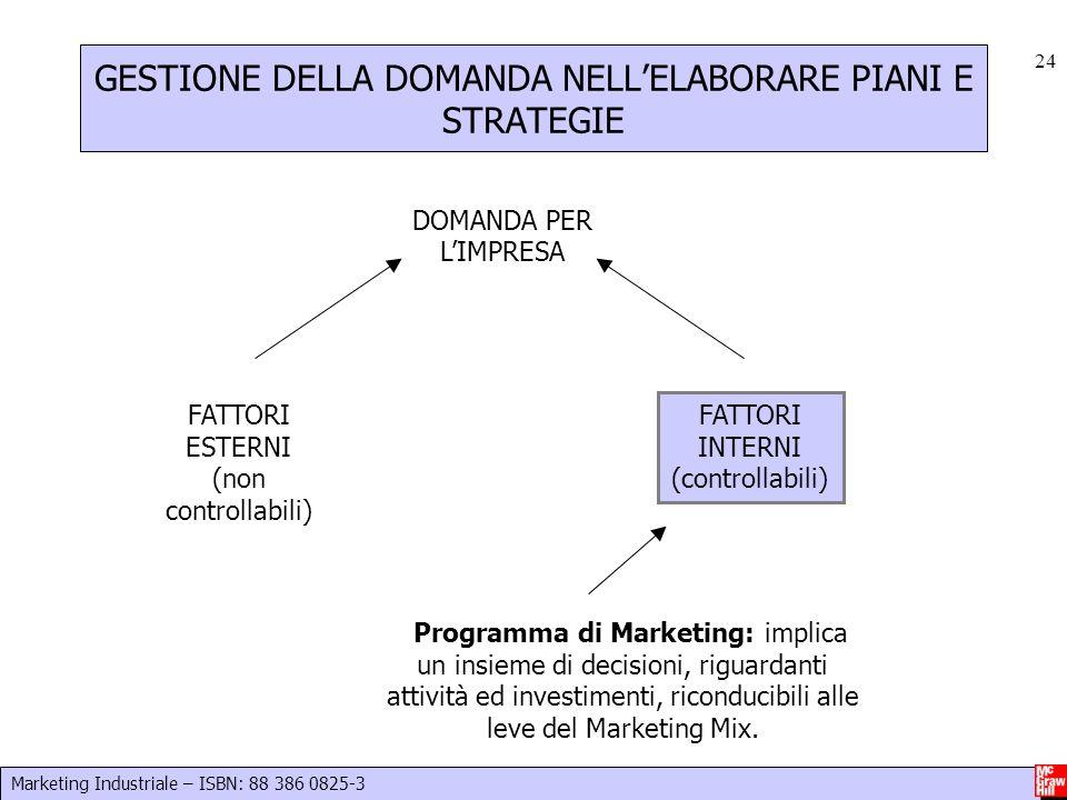 Marketing Industriale – ISBN: 88 386 0825-3 24 Programma di Marketing: implica un insieme di decisioni, riguardanti attività ed investimenti, riconduc