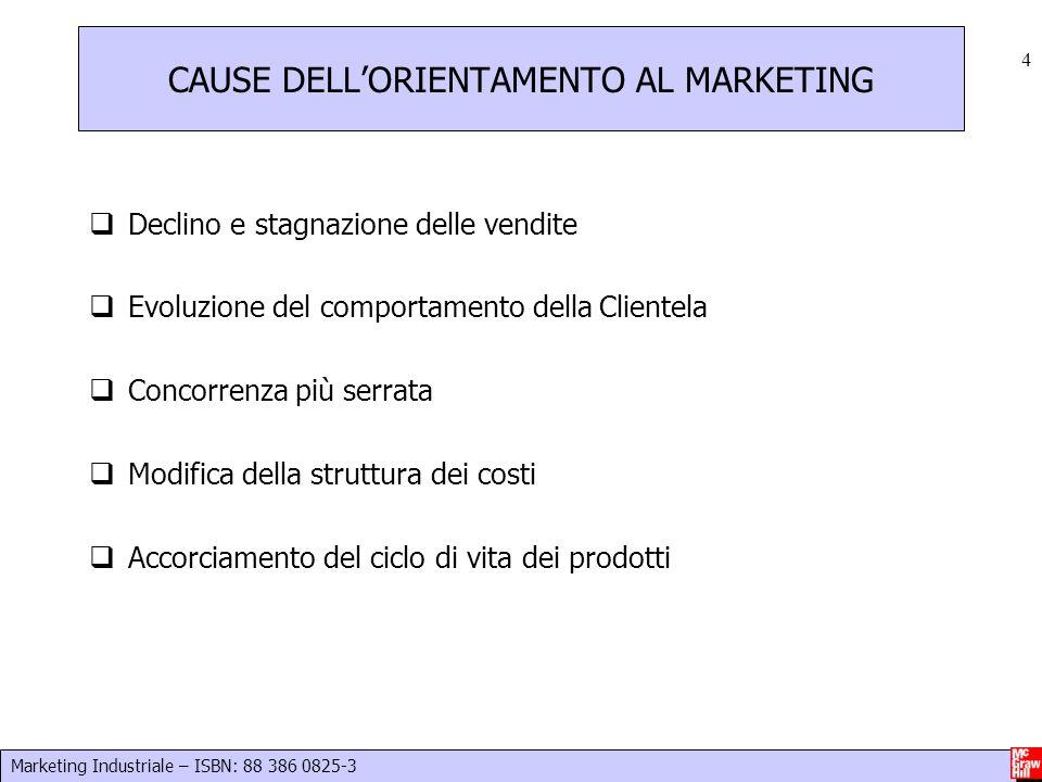 Marketing Industriale – ISBN: 88 386 0825-3 4 CAUSE DELL'ORIENTAMENTO AL MARKETING  Declino e stagnazione delle vendite  Evoluzione del comportament