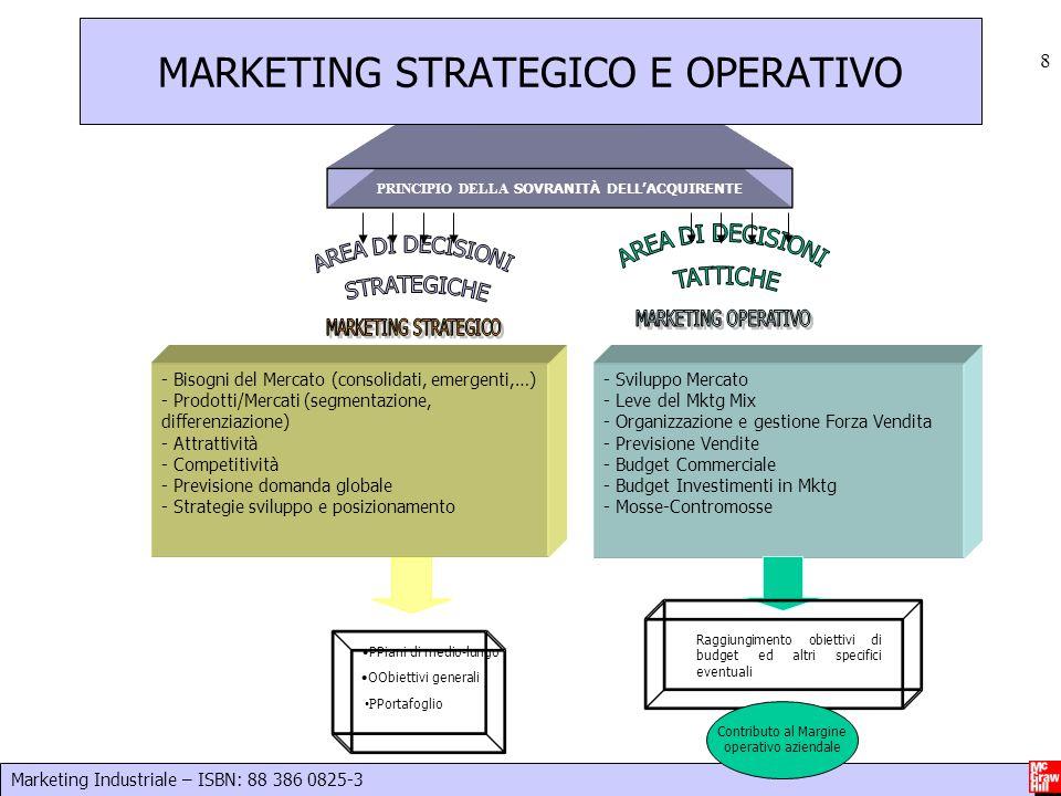 Marketing Industriale – ISBN: 88 386 0825-3 29 Il rapporto tra le vendite di un'impresa Qi e l'assorbimento del mercato Q (cioè  vendite di tutte le imprese componenti il sistema competitivo) rappresenta la quota di mercato : = quota di mercato Qi= vendite azienda i Q= vendite complessive evidenzia la posizione dell'azienda rispetto al mercato e alla concorrenza è un driver in vari strumenti di analisi strategica del portafoglio Indicatore correlato: quota di mercato relativa QUOTA DI MERCATO