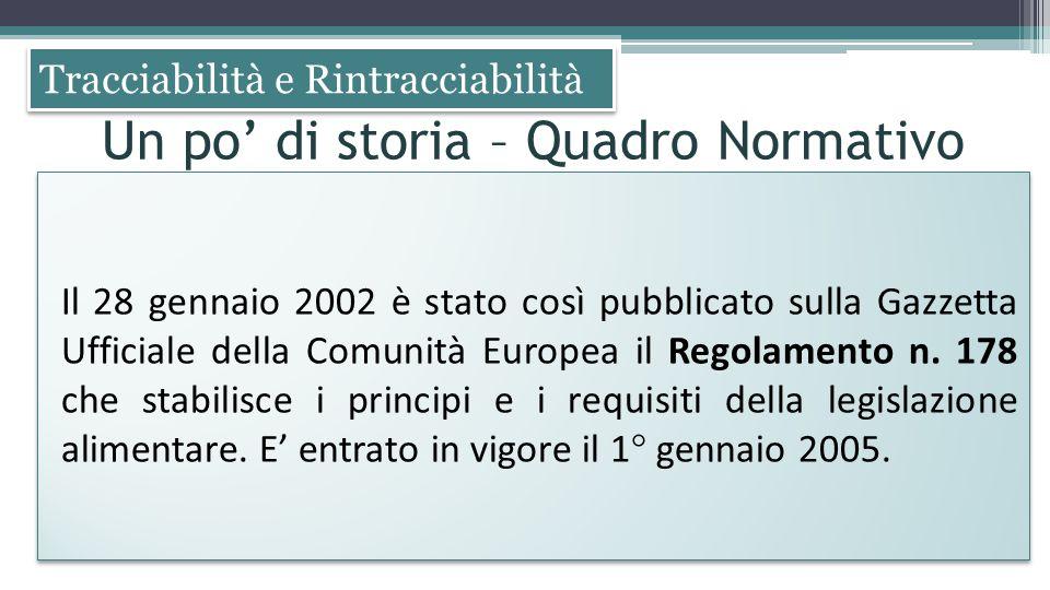Tracciabilità e Rintracciabilità Il 28 gennaio 2002 è stato così pubblicato sulla Gazzetta Ufficiale della Comunità Europea il Regolamento n. 178 che