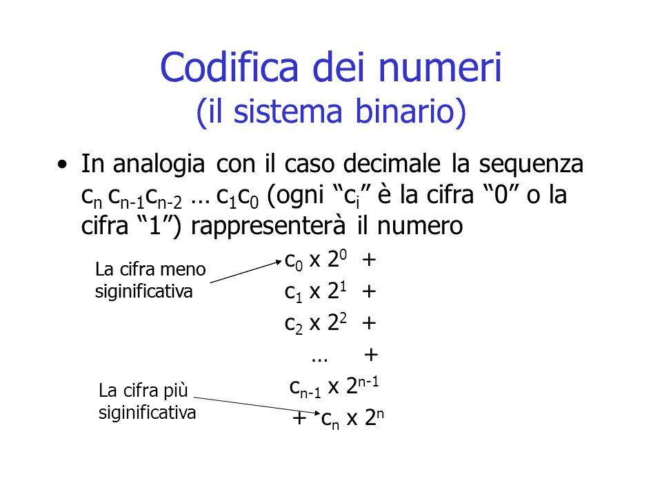 Codifica dei numeri (il sistema binario) In analogia con il caso decimale la sequenza c n c n-1 c n-2 … c 1 c 0 (ogni c i è la cifra 0 o la cifra 1 ) rappresenterà il numero c 0 x 2 0 + c 1 x 2 1 + c 2 x 2 2 + … + c n-1 x 2 n-1 + c n x 2 n La cifra meno siginificativa La cifra meno siginificativa La cifra più siginificativa