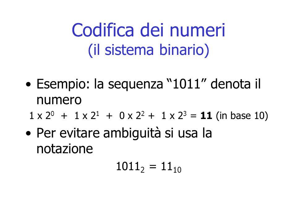 Codifica dei numeri (il sistema binario) Esempio: la sequenza 1011 denota il numero 1 x 2 0 + 1 x 2 1 + 0 x 2 2 + 1 x 2 3 = 11 (in base 10) Per evitare ambiguità si usa la notazione 1011 2 = 11 10