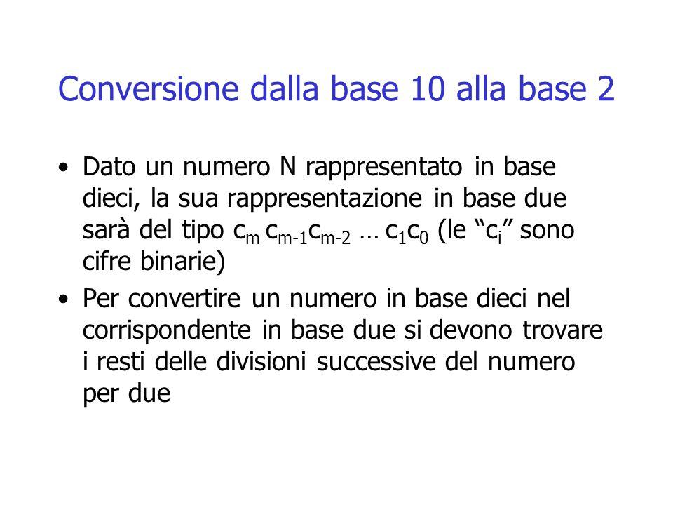 Conversione dalla base 10 alla base 2 Dato un numero N rappresentato in base dieci, la sua rappresentazione in base due sarà del tipo c m c m-1 c m-2 … c 1 c 0 (le c i sono cifre binarie) Per convertire un numero in base dieci nel corrispondente in base due si devono trovare i resti delle divisioni successive del numero per due